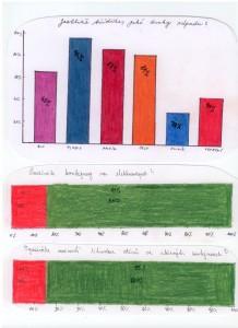 grafy1