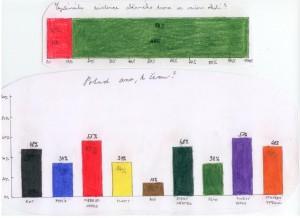 grafy2