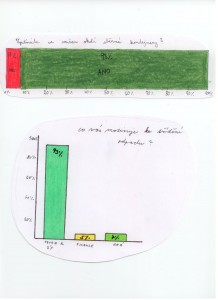 grafy3